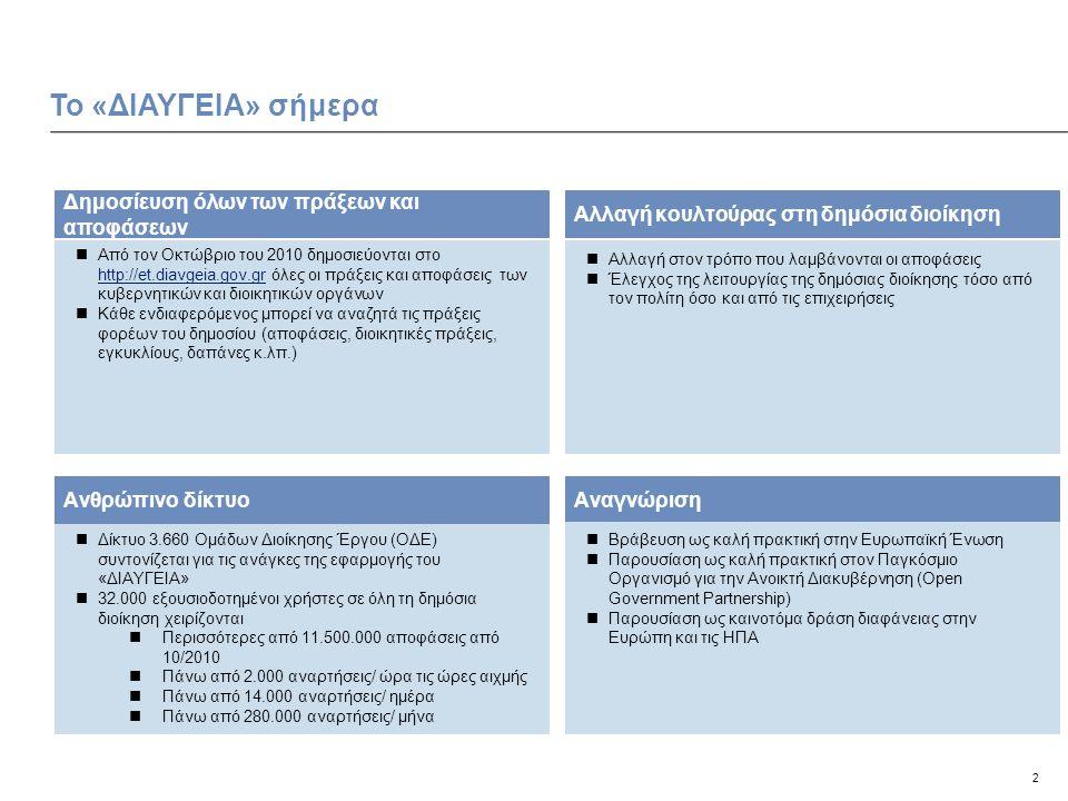 2 Το «ΔΙΑΥΓΕΙΑ» σήμερα  Από τον Οκτώβριο του 2010 δημοσιεύονται στο http://et.diavgeia.gov.gr όλες οι πράξεις και αποφάσεις των κυβερνητικών και διοι