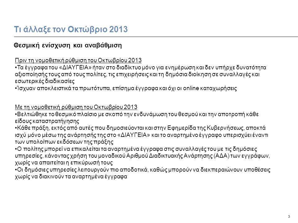 3 Θεσμική ενίσχυση και αναβάθμιση Τι άλλαξε τον Οκτώβριο 2013 Πριν τη νομοθετική ρύθμιση του Οκτωβρίου 2013 •Τα έγγραφα του «ΔΙΑΥΓΕΙΑ» ήταν στο διαδίκτυο μόνο για ενημέρωση και δεν υπήρχε δυνατότητα αξιοποίησής τους από τους πολίτες, τις επιχειρήσεις και τη δημόσια διοίκηση σε συναλλαγές και εσωτερικές διαδικασίες •Ίσχυαν αποκλειστικά τα πρωτότυπα, επίσημα έγγραφα και όχι οι online καταχωρήσεις Με τη νομοθετική ρύθμιση του Οκτωβρίου 2013 •Βελτιώθηκε το θεσμικό πλαίσιο με σκοπό την ενδυνάμωση του θεσμού και την αποτροπή κάθε είδους καταστρατήγησης •Κάθε πράξη, εκτός από αυτές που δημοσιεύονται και στην Εφημερίδα της Κυβερνήσεως, αποκτά ισχύ μόνο μέσω της ανάρτησής της στο «ΔΙΑΥΓΕΙΑ» και το αναρτημένο έγγραφο υπερισχύει έναντι των υπολοίπων εκδόσεων της πράξης •Ο πολίτης μπορεί να επικαλείται τα αναρτημένα έγγραφα στις συναλλαγές του με τις δημόσιες υπηρεσίες, κάνοντας χρήση του μοναδικού Αριθμού Διαδικτυακής Ανάρτησης (ΑΔΑ) των εγγράφων, χωρίς να απαιτείται η επικύρωσή τους •Οι δημόσιες υπηρεσίες λειτουργούν πιο αποδοτικά, καθώς μπορούν να διεκπεραιώνουν υποθέσεις χωρίς να διακινούν τα αναρτημένα έγγραφα