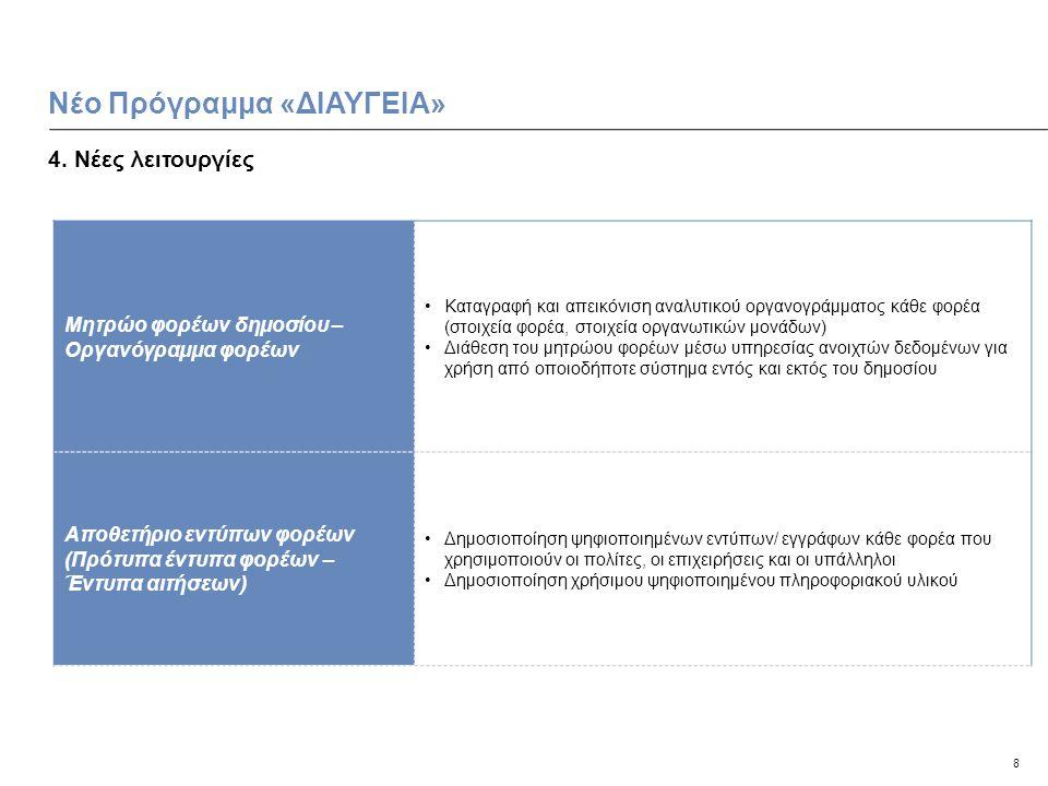 8 4. Νέες λειτουργίες Νέο Πρόγραμμα «ΔΙΑΥΓΕΙΑ» Μητρώο φορέων δημοσίου – Οργανόγραμμα φορέων •Καταγραφή και απεικόνιση αναλυτικού οργανογράμματος κάθε