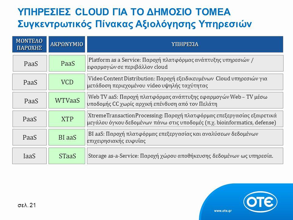 σελ. 21 ΥΠΗΡΕΣΙΕΣ CLOUD ΓΙΑ ΤΟ ΔΗΜΟΣΙΟ ΤΟΜΕΑ Συγκεντρωτικός Πίνακας Αξιολόγησης Υπηρεσιών Video Content Distribution: Παροχή εξειδικευμένων Cloud υπηρ