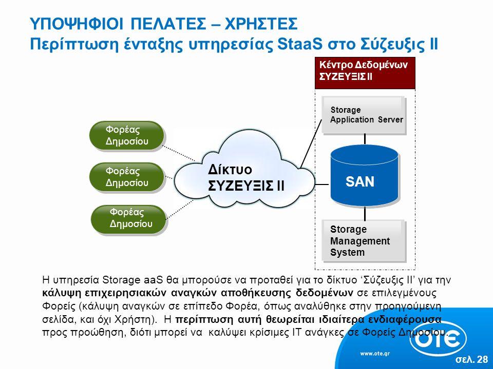 ΥΠΟΨΗΦΙΟΙ ΠΕΛΑΤΕΣ – ΧΡΗΣΤΕΣ Περίπτωση ένταξης υπηρεσίας StaaS στο Σύζευξις ΙΙ Φορέας Δημοσίου Δίκτυο ΣΥΖΕΥΞΙΣ ΙΙ Storage Application Server Storage Management System Κέντρο Δεδομένων ΣΥΖΕΥΞΙΣ II SAN Η υπηρεσία Storage aaS θα μπορούσε να προταθεί για το δίκτυο 'Σύζευξις ΙΙ' για την κάλυψη επιχειρησιακών αναγκών αποθήκευσης δεδομένων σε επιλεγμένους Φορείς (κάλυψη αναγκών σε επίπεδο Φορέα, όπως αναλύθηκε στην προηγούμενη σελίδα, και όχι Χρήστη).