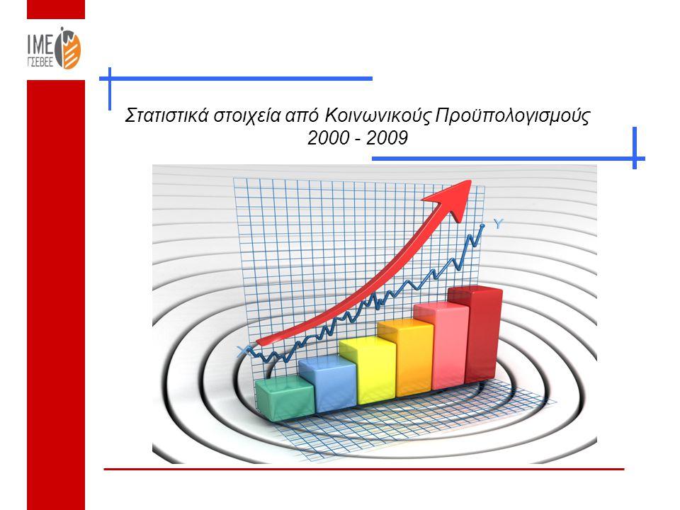 Στατιστικά στοιχεία από Κοινωνικούς Προϋπολογισμούς 2000 - 2009
