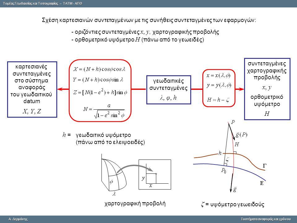 Tομέας Γεωδαισίας και Τοπογραφίας – ΤΑΤΜ - ΑΠΘ A. ΔερμάνηςΣυστήματα αναφοράς και χρόνου A. Δερμάνης Συστήματα αναφοράς και χρόνου Σχέση καρτεσιανών συ