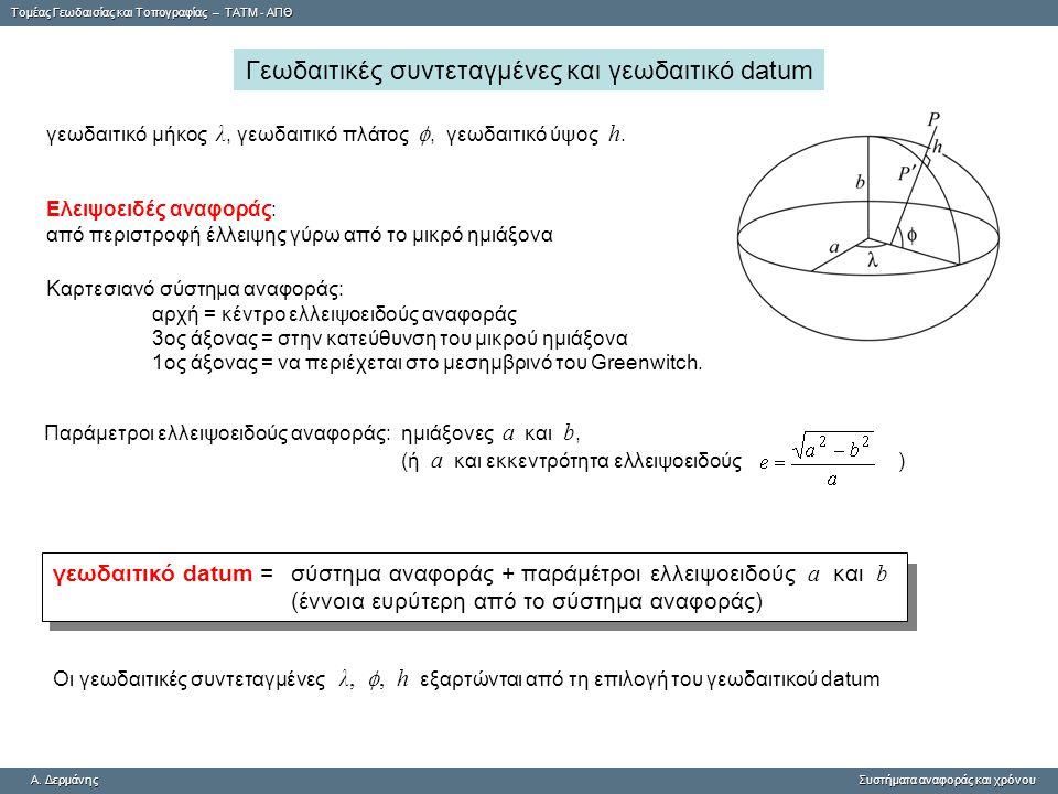 Tομέας Γεωδαισίας και Τοπογραφίας – ΤΑΤΜ - ΑΠΘ A. ΔερμάνηςΣυστήματα αναφοράς και χρόνου A. Δερμάνης Συστήματα αναφοράς και χρόνου Γεωδαιτικές συντεταγ