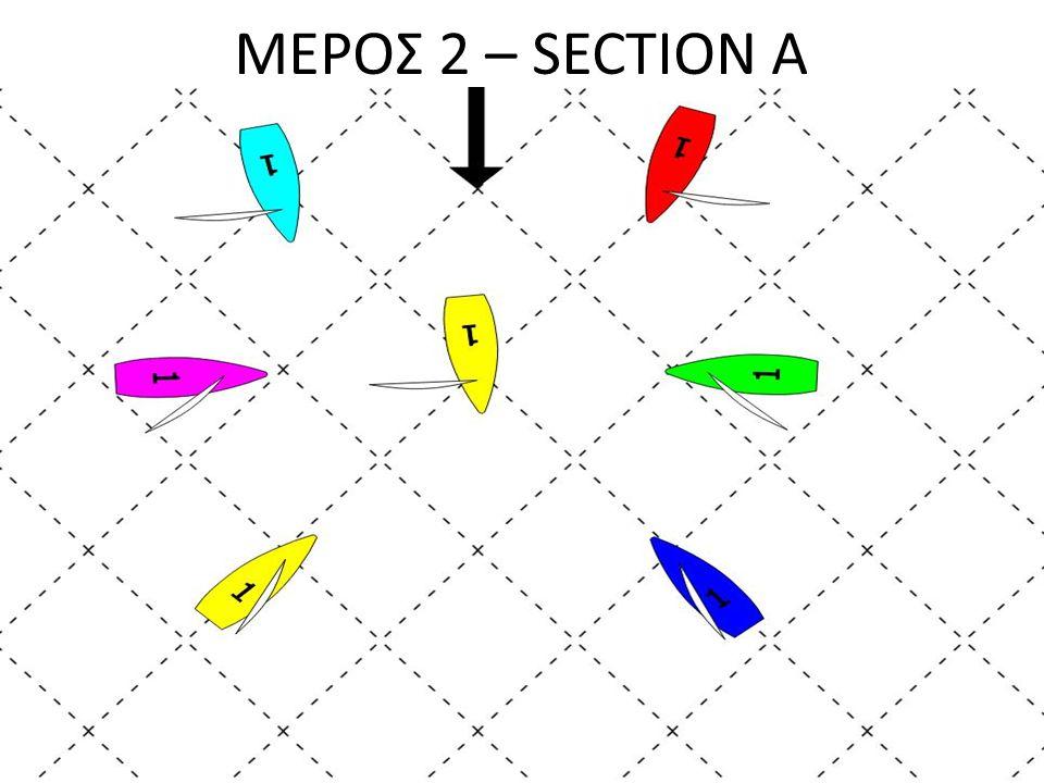 ΜΕΡΟΣ 2 – SECTION A