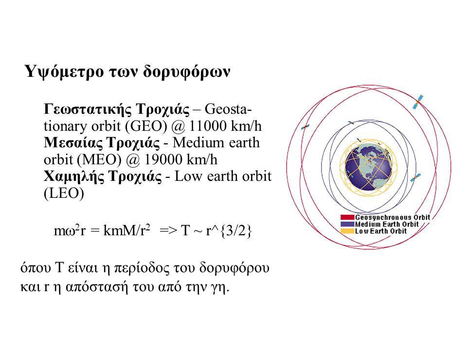 Υψόμετρο των δορυφόρων Γεωστατικής Τροχιάς – Geosta- tionary orbit (GEO) @ 11000 km/h Μεσαίας Τροχιάς - Medium earth orbit (MEO) @ 19000 km/h Χαμηλής Τροχιάς - Low earth orbit (LEO) m  2 r = kmM/r 2 => T ~ r^{3/2} όπου Τ είναι η περίοδος του δορυφόρου και r η απόστασή του από την γη.