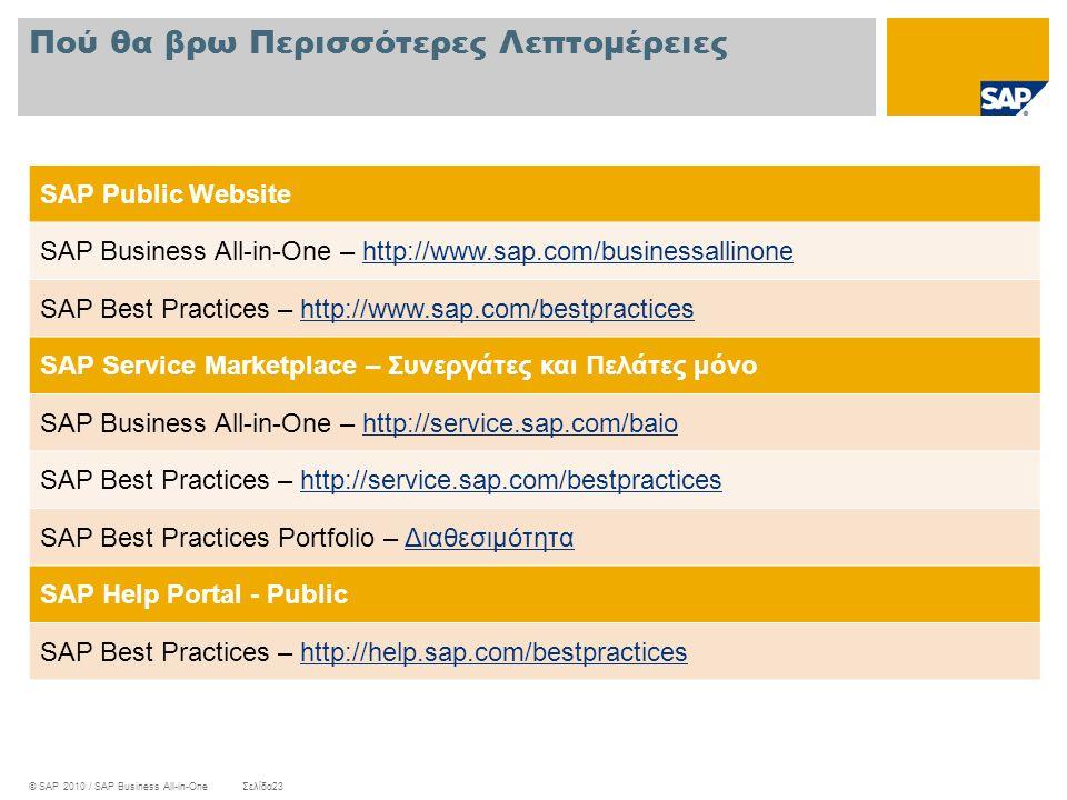 © SAP 2010 / SAP Business All-in-OneΣελίδα23 Πού θα βρω Περισσότερες Λεπτομέρειες SAP Public Website SAP Business All-in-One – http://www.sap.com/busi