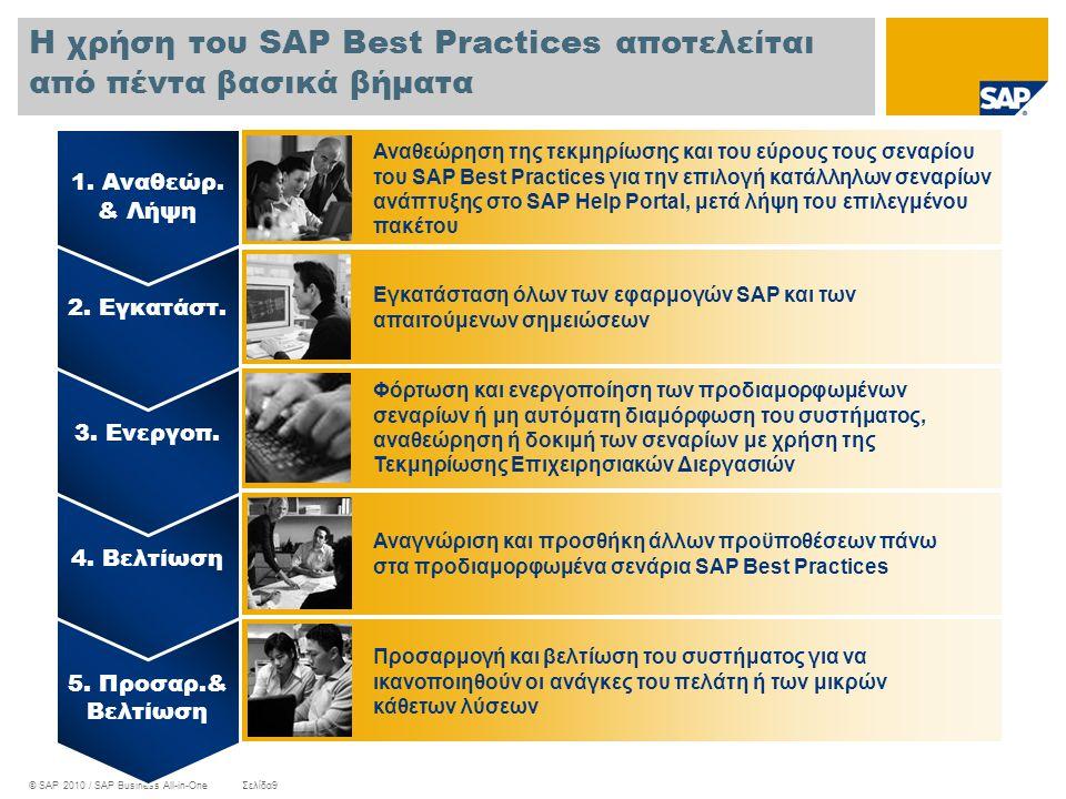 © SAP 2010 / SAP Business All-in-OneΣελίδα9 Η χρήση του SAP Best Practices αποτελείται από πέντα βασικά βήματα 5. Προσαρ. & Βελτίωση 4. Βελτίωση 3. Εν