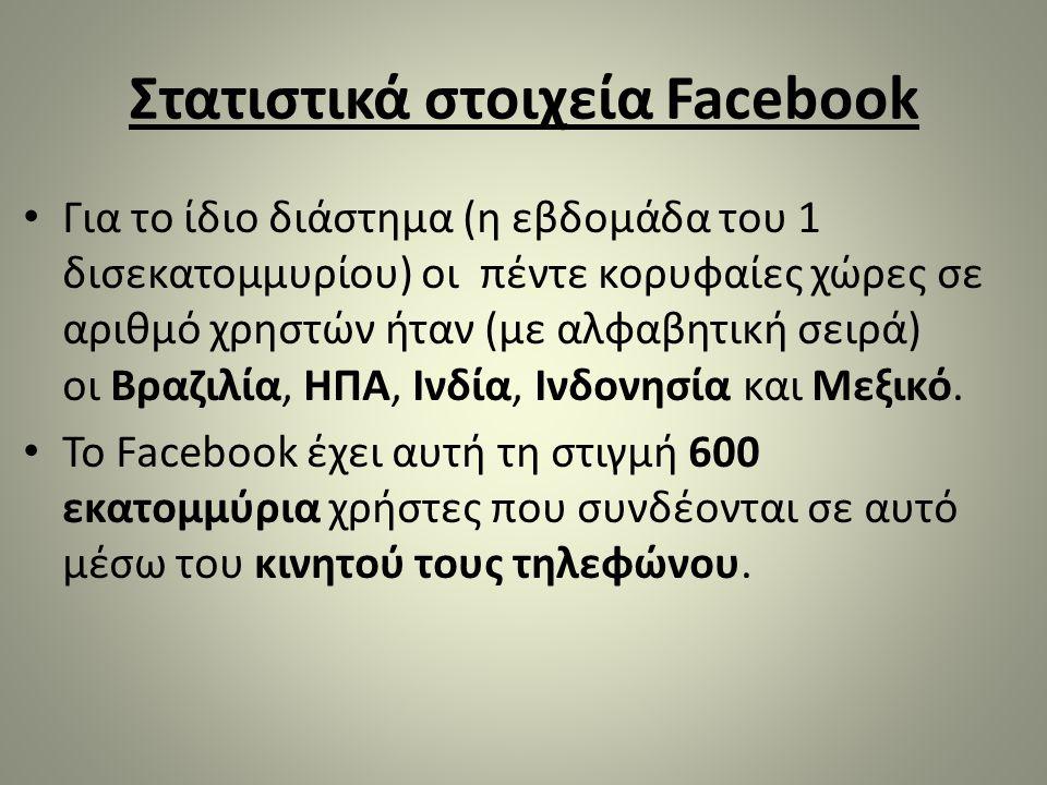 Στατιστικά στοιχεία Facebook • Για το ίδιο διάστημα (η εβδομάδα του 1 δισεκατομμυρίου) οι πέντε κορυφαίες χώρες σε αριθμό χρηστών ήταν (με αλφαβητική