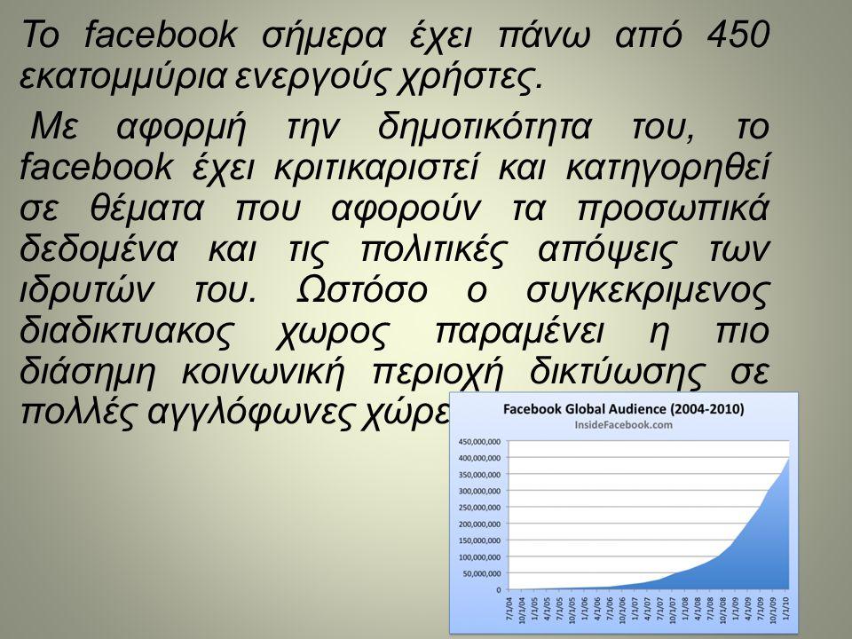 Το facebook σήμερα έχει πάνω από 450 εκατομμύρια ενεργούς χρήστες. Με αφορμή την δημοτικότητα του, το facebook έχει κριτικαριστεί και κατηγορηθεί σε θ