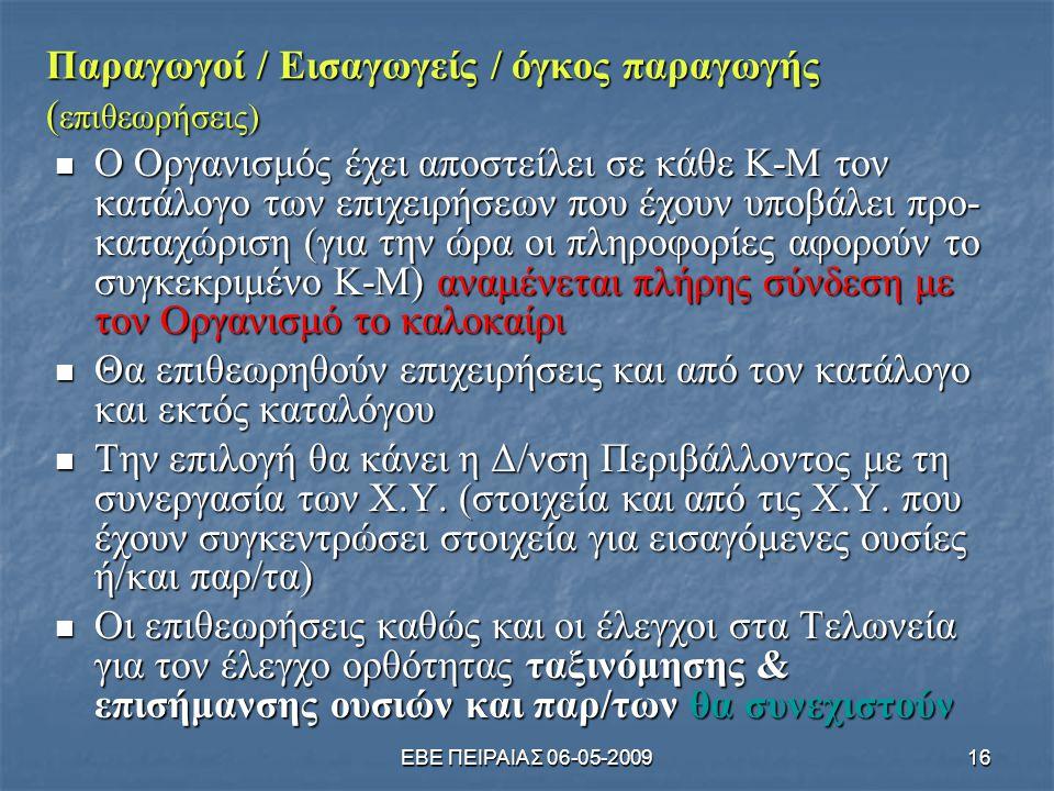 ΕΒΕ ΠΕΙΡΑΙΑΣ 06-05-200916 Παραγωγοί / Εισαγωγείς / όγκος παραγωγής ( επιθεωρήσεις)  Ο Οργανισμός έχει αποστείλει σε κάθε Κ-Μ τον κατάλογο των επιχειρ