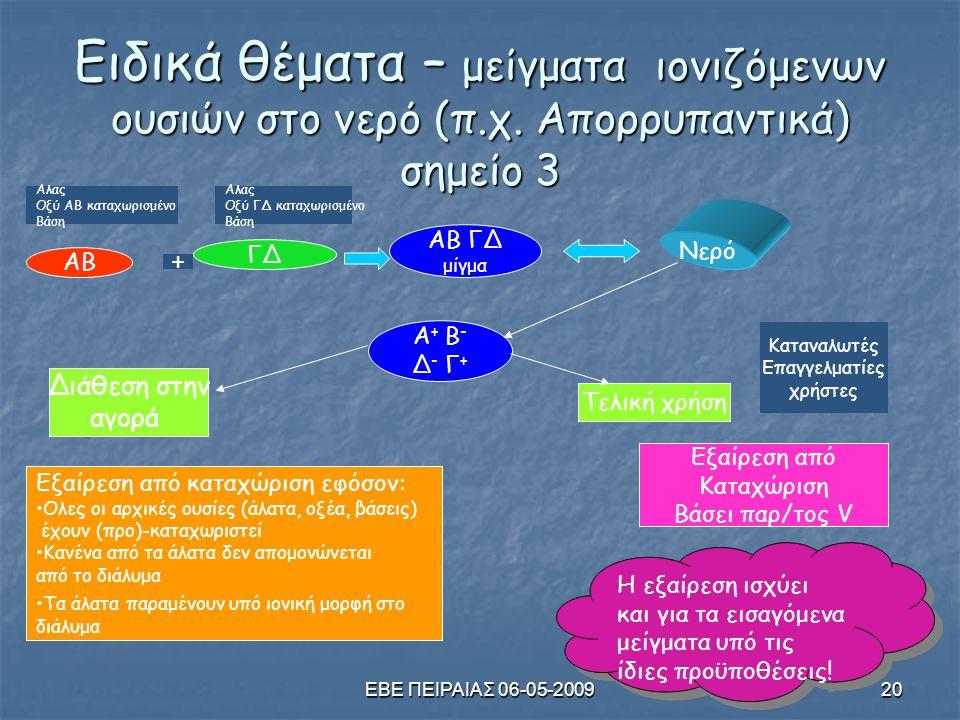 ΕΒΕ ΠΕΙΡΑΙΑΣ 06-05-200920 Ειδικά θέματα – μείγματα ιονιζόμενων ουσιών στο νερό (π.χ. Απορρυπαντικά) σημείο 3 Αλας Οξύ ΑΒ καταχωρισμένο Βάση ΑΒ ΓΔ ΑΒ Γ