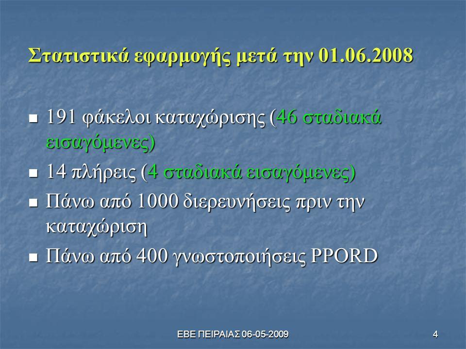 ΕΒΕ ΠΕΙΡΑΙΑΣ 06-05-20094 Στατιστικά εφαρμογής μετά την 01.06.2008  191 φάκελοι καταχώρισης (46 σταδιακά εισαγόμενες)  14 πλήρεις (4 σταδιακά εισαγόμενες)  Πάνω από 1000 διερευνήσεις πριν την καταχώριση  Πάνω από 400 γνωστοποιήσεις PPORD