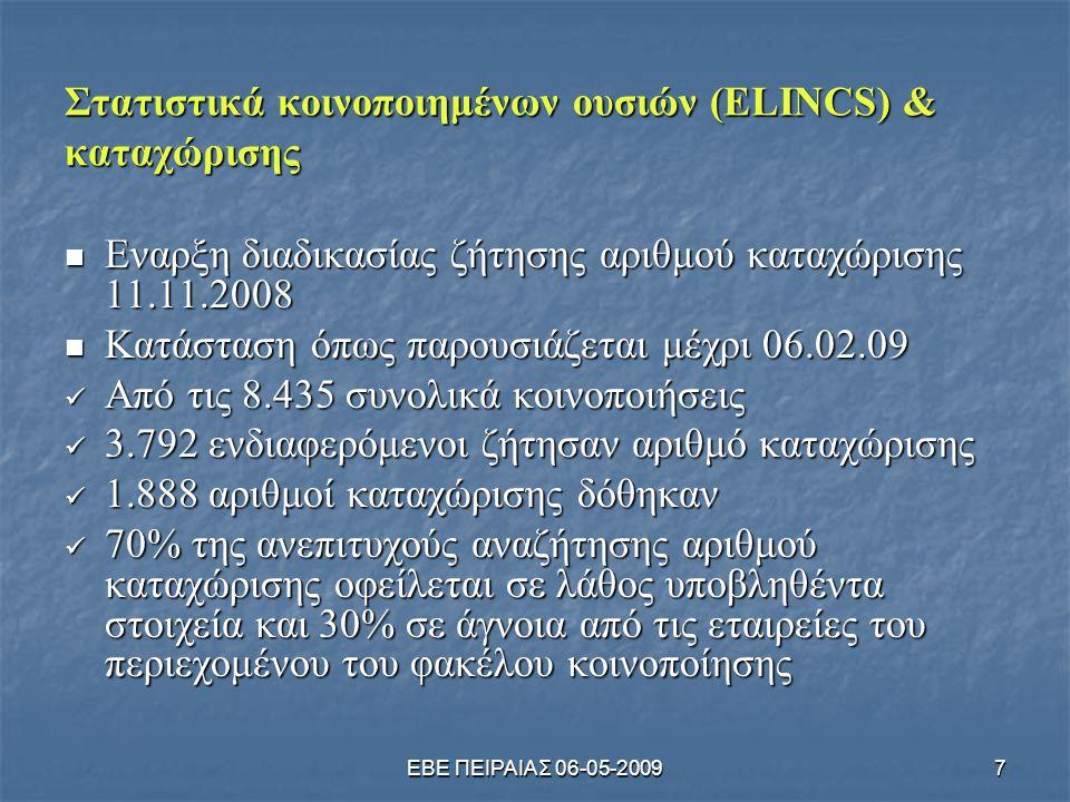 ΕΒΕ ΠΕΙΡΑΙΑΣ 06-05-20097 Στατιστικά κοινοποιημένων ουσιών (ELINCS) & καταχώρισης  Εναρξη διαδικασίας ζήτησης αριθμού καταχώρισης 11.11.2008  Κατάστα