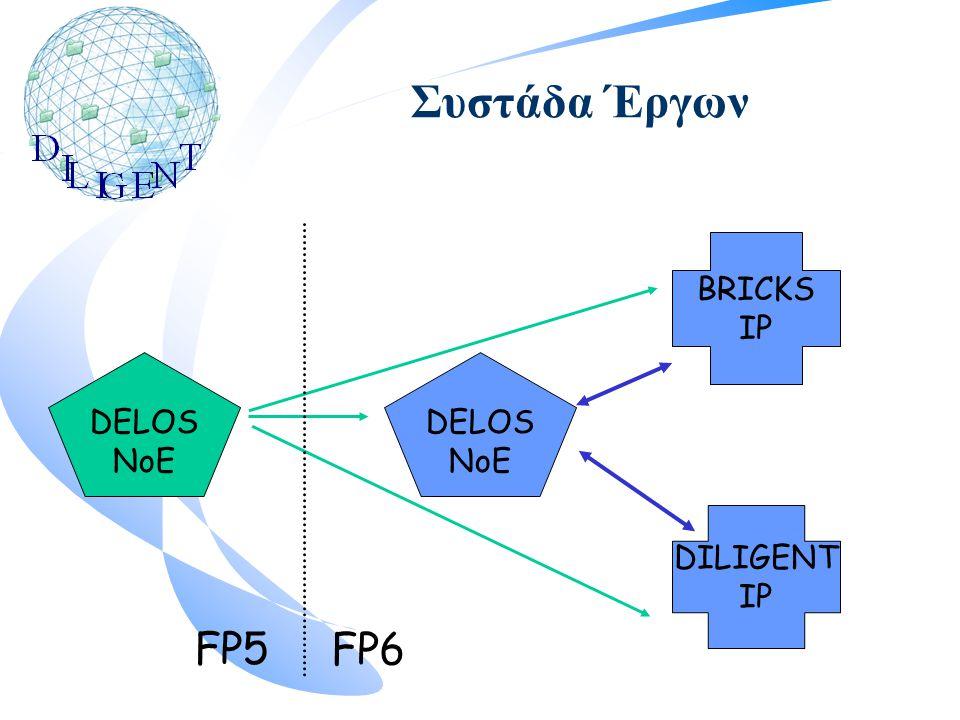 Συστάδα Έργων DELOS NoE DELOS NoE BRICKS IP DILIGENT IP FP5 FP6