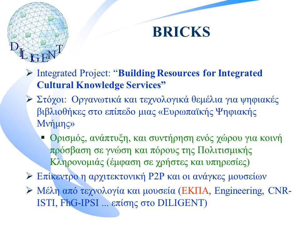 BRICKS  Integrated Project: Building Resources for Integrated Cultural Knowledge Services  Στόχοι: Οργανωτικά και τεχνολογικά θεμέλια για ψηφιακές βιβλιοθήκες στο επίπεδο μιας «Ευρωπαϊκής Ψηφιακής Μνήμης»  Ορισμός, ανάπτυξη, και συντήρηση ενός χώρου για κοινή πρόσβαση σε γνώση και πόρους της Πολιτισμικής Κληρονομιάς (έμφαση σε χρήστες και υπηρεσίες)  Επίκεντρο η αρχιτεκτονική P2P και οι ανάγκες μουσείων  Μέλη από τεχνολογία και μουσεία (ΕΚΠΑ, Engineering, CNR- ISTI, FhG-IPSI...
