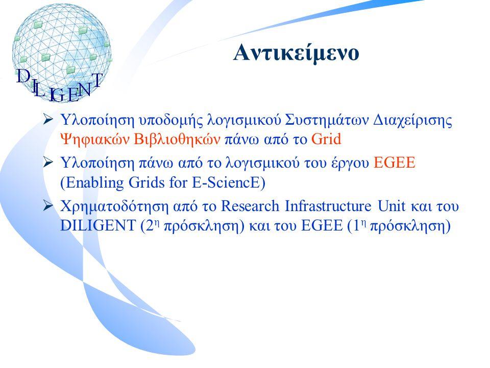 Αντικείμενο  Υλοποίηση υποδομής λογισμικού Συστημάτων Διαχείρισης Ψηφιακών Βιβλιοθηκών πάνω από το Grid  Υλοποίηση πάνω από το λογισμικού του έργου EGEE (Enabling Grids for E-SciencE)  Χρηματοδότηση από το Research Infrastructure Unit και του DILIGENT (2 η πρόσκληση) και του EGEE (1 η πρόσκληση)