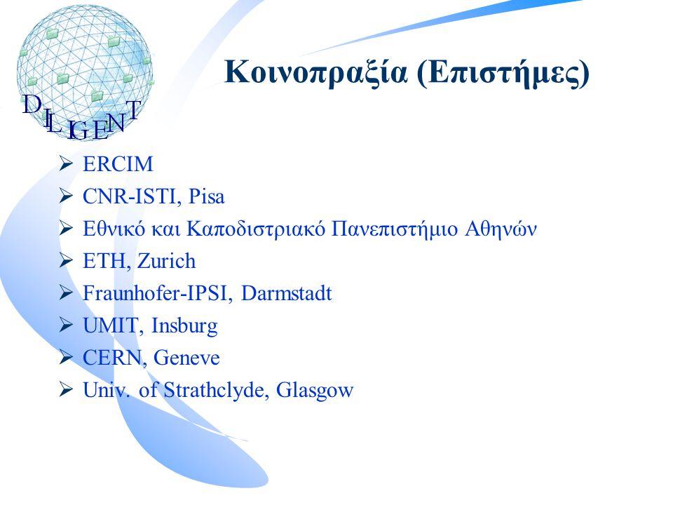 Κοινοπραξία (Επιστήμες)  ERCIM  CNR-ISTI, Pisa  Εθνικό και Καποδιστριακό Πανεπιστήμιο Αθηνών  ETH, Zurich  Fraunhofer-IPSI, Darmstadt  UMIT, Insburg  CERN, Geneve  Univ.