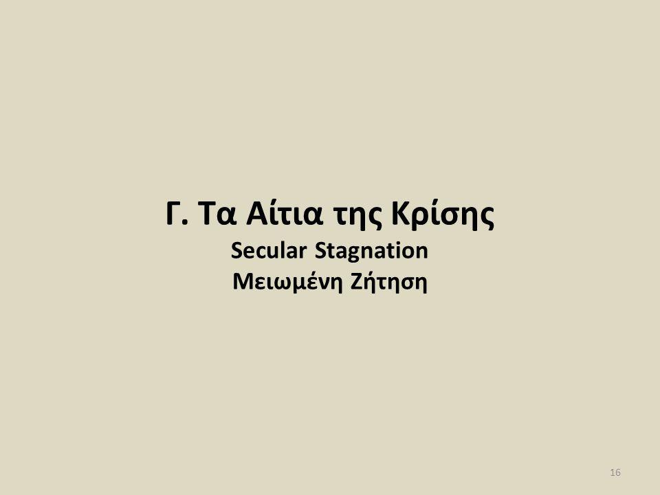 Γ. Τα Αίτια της Κρίσης Secular Stagnation Μειωμένη Ζήτηση 16