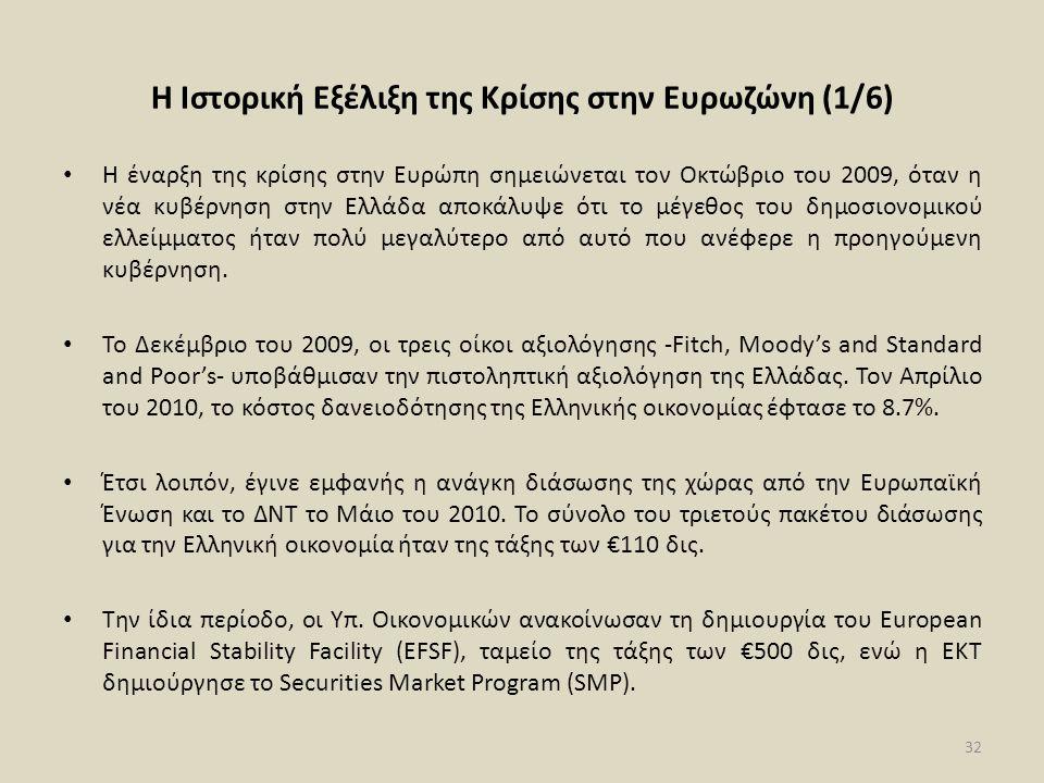 Η Ιστορική Εξέλιξη της Κρίσης στην Ευρωζώνη (1/6) • Η έναρξη της κρίσης στην Ευρώπη σημειώνεται τον Οκτώβριο του 2009, όταν η νέα κυβέρνηση στην Ελλάδα αποκάλυψε ότι το μέγεθος του δημοσιονομικού ελλείμματος ήταν πολύ μεγαλύτερο από αυτό που ανέφερε η προηγούμενη κυβέρνηση.
