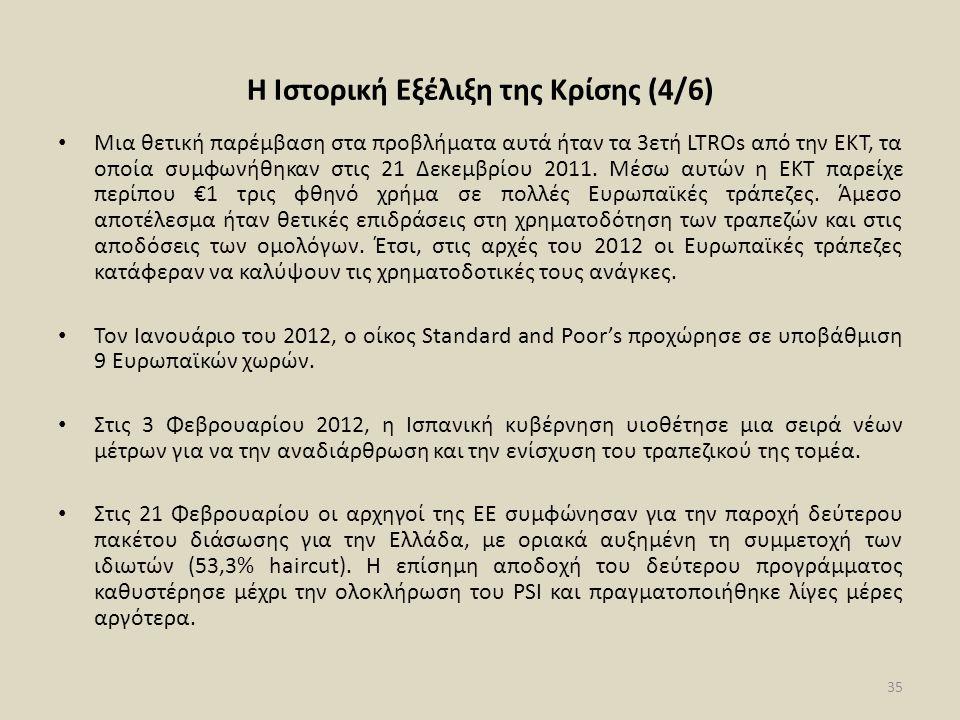 Η Ιστορική Εξέλιξη της Κρίσης (4/6) • Μια θετική παρέμβαση στα προβλήματα αυτά ήταν τα 3ετή LTROs από την ΕΚΤ, τα οποία συμφωνήθηκαν στις 21 Δεκεμβρίου 2011.