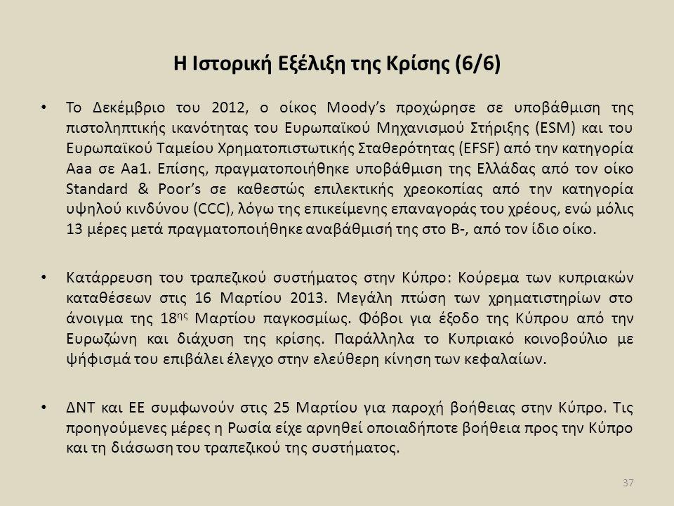Η Ιστορική Εξέλιξη της Κρίσης (6/6) • Το Δεκέμβριο του 2012, ο οίκος Moody's προχώρησε σε υποβάθμιση της πιστοληπτικής ικανότητας του Ευρωπαϊκού Μηχανισμού Στήριξης (ESM) και του Ευρωπαϊκού Ταμείου Χρηματοπιστωτικής Σταθερότητας (EFSF) από την κατηγορία Aaa σε Aa1.