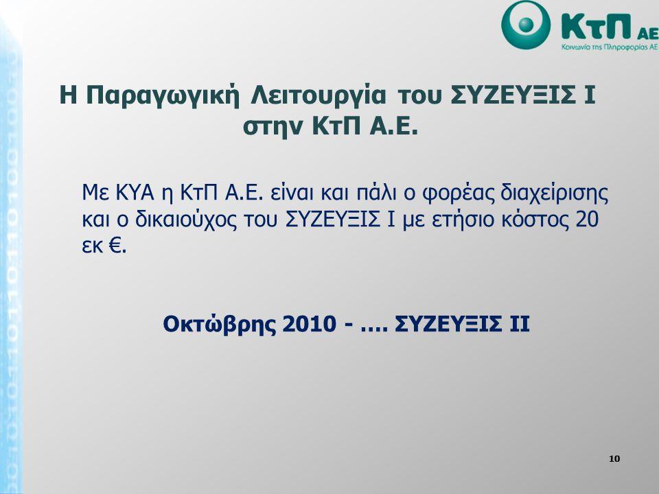 10 Με ΚΥΑ η ΚτΠ Α.Ε. είναι και πάλι ο φορέας διαχείρισης και ο δικαιούχος του ΣΥΖΕΥΞΙΣ Ι με ετήσιο κόστος 20 εκ €. Οκτώβρης 2010 - …. ΣΥΖΕΥΞΙΣ ΙΙ Η Πα