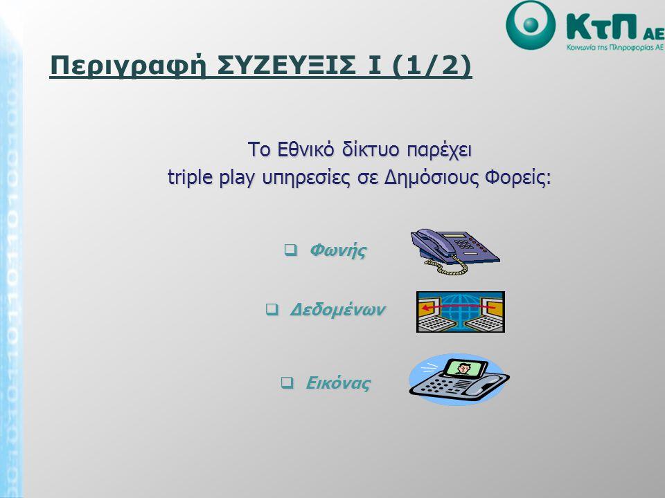  Φωνής  Δεδομένων  Εικόνας Το Εθνικό δίκτυο παρέχει triple play υπηρεσίες σε Δημόσιους Φορείς: Περιγραφή ΣΥΖΕΥΞΙΣ I (1/2)