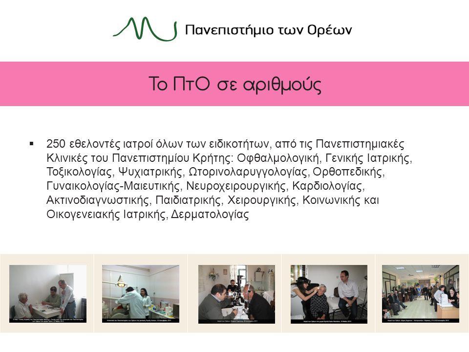Το ΠτΟ σε αριθμούς  Πρωτόκολλα συνεργασίας με την Περιφέρεια Κρήτης, τις Περιφερειακές Ενότητες και το σύνολο των Δήμων της Κρήτης (24)  56 ιατρικές, εκπαιδευτικές και κοινωνικές εξορμήσεις και παρεμβάσεις Συμβιωματικής παιδείας σε σύνολο  93 δράσεων σε 27 δήμους, πάνω από 100 χωριά ορεινών και απομακρυσμένων περιοχών της Κρήτης και των νησιών του νοτίου Αιγαίου, σε σχολεία, φυλακές, ορφανοτροφεία, γηροκομεία  32 Καφενεία των Ορέων με πάνω από 1.600 συμμετέχοντες πολίτες  Έχουμε διανύσει περισσότερα από 16.000 χιλιόμετρα