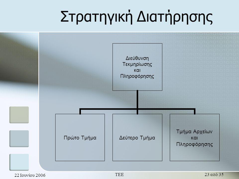 22 Ιουνίου 2006 ΤΕΕ23 από 35 Στρατηγική Διατήρησης Διεύθυνση Τεκμηρίωσης και Πληροφόρησης Πρώτο ΤμήμαΔεύτερο Τμήμα Τμήμα Αρχείων και Πληροφόρησης
