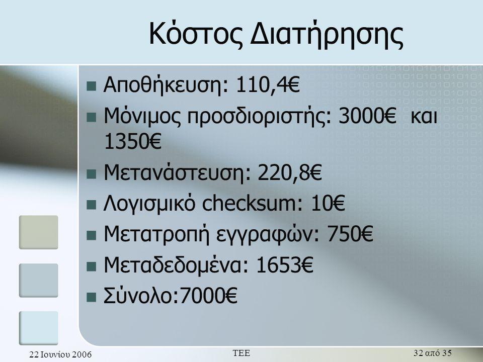22 Ιουνίου 2006 ΤΕΕ32 από 35 Κόστος Διατήρησης  Αποθήκευση: 110,4€  Μόνιμος προσδιοριστής: 3000€ και 1350€  Μετανάστευση: 220,8€  Λογισμικό checksum: 10€  Μετατροπή εγγραφών: 750€  Μεταδεδομένα: 1653€  Σύνολο:7000€