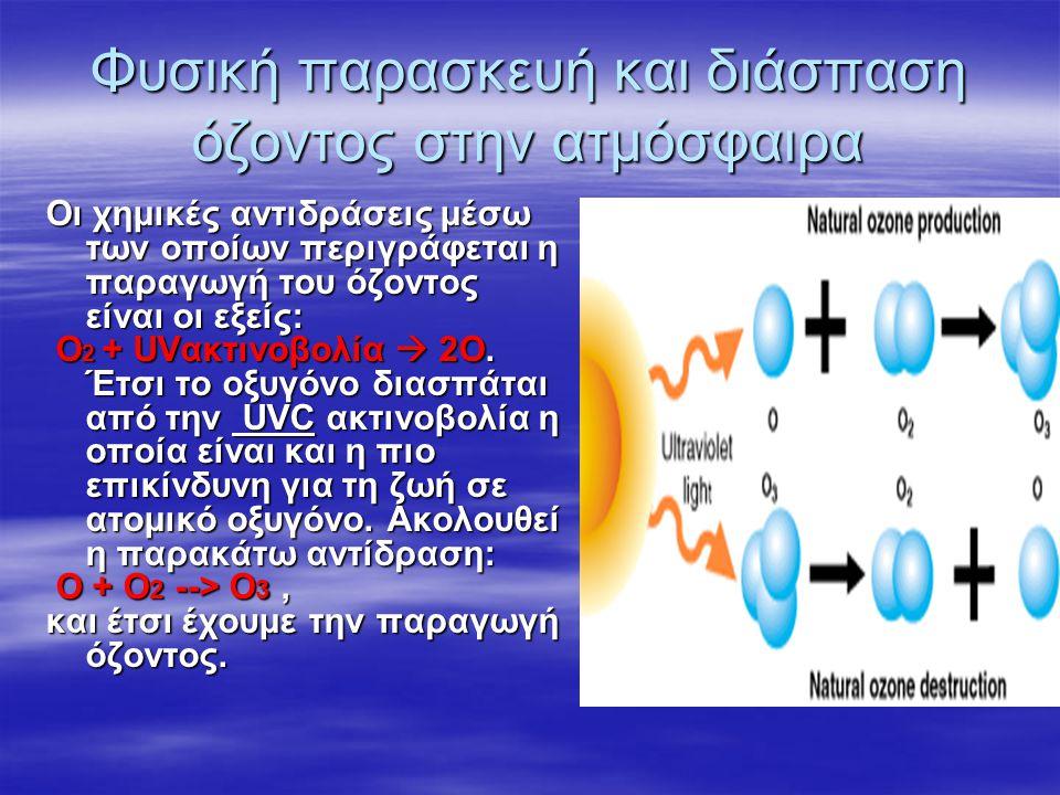 Συνέπειες δυσμενών επιδράσεων  Με την αύξηση της υπεριώδους ακτινοβολίας επηρεάζεται δυσμενέστατα το πλαγκτόν όλων των θαλασσών και των ωκεανών της Γ