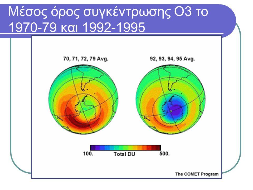Μείωση της συγκέντρωσης του Ο 3 στην Ανταρκτική από το 1960 μέχρι το 1990