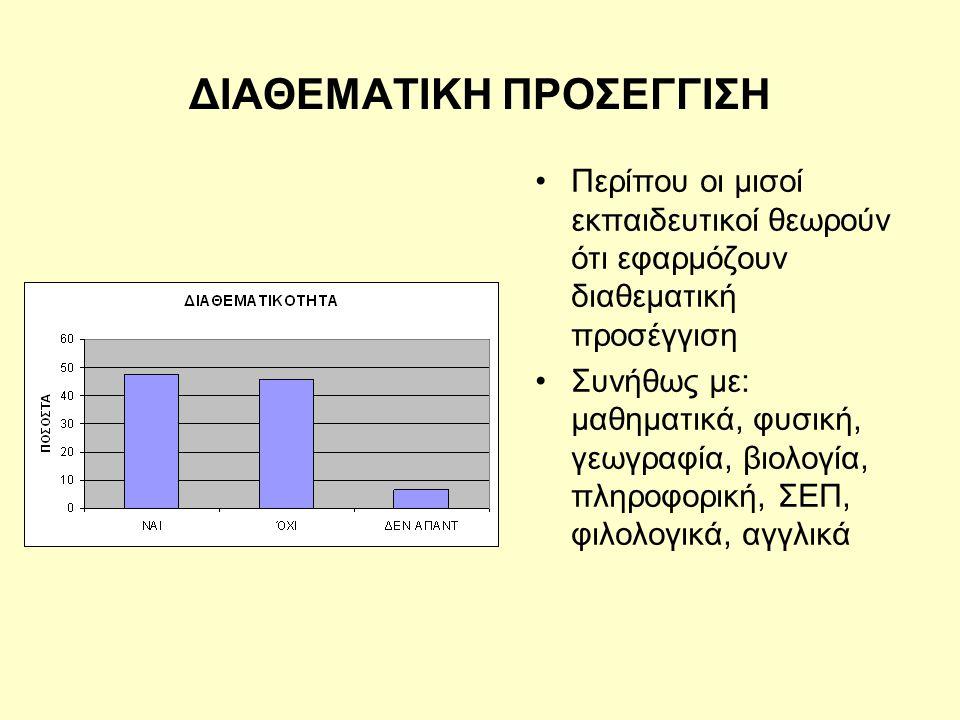 ΔΙΑΘΕΜΑΤΙΚΗ ΠΡΟΣΕΓΓΙΣΗ •Περίπου οι μισοί εκπαιδευτικοί θεωρούν ότι εφαρμόζουν διαθεματική προσέγγιση •Συνήθως με: μαθηματικά, φυσική, γεωγραφία, βιολογία, πληροφορική, ΣΕΠ, φιλολογικά, αγγλικά