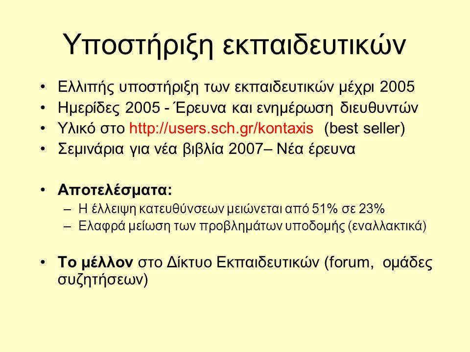 Υποστήριξη εκπαιδευτικών •Ελλιπής υποστήριξη των εκπαιδευτικών μέχρι 2005 •Ημερίδες 2005 - Έρευνα και ενημέρωση διευθυντών •Υλικό στο http://users.sch.gr/kontaxis (best seller) •Σεμινάρια για νέα βιβλία 2007– Νέα έρευνα •Αποτελέσματα: –Η έλλειψη κατευθύνσεων μειώνεται από 51% σε 23% –Ελαφρά μείωση των προβλημάτων υποδομής (εναλλακτικά) •Το μέλλον στο Δίκτυο Εκπαιδευτικών (forum, ομάδες συζητήσεων)