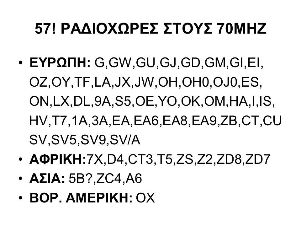 ΑΔΕΙΟΔΟΤΗΣΗ ΣΤΟΥΣ 70ΜΗΖ •Γενική άδεια σε όλους τους SV και σε αλλοδαπούς με άδειες CEPT HAREC, από 15 Μαίου 2006 •Υποζώνη 70200-70250ΜΗΖ σε προσωρινή