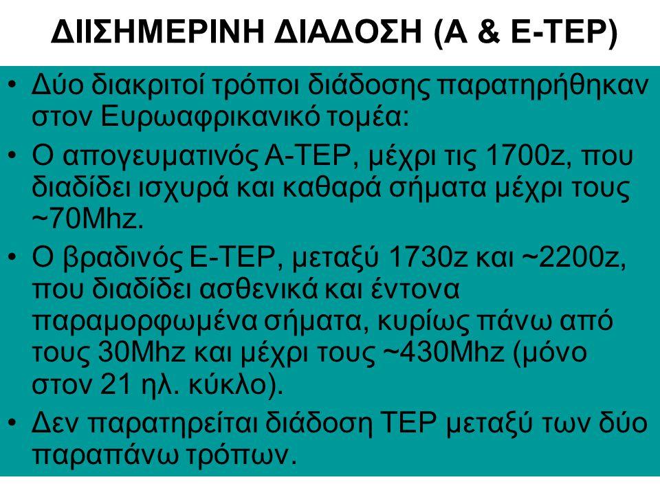 Η ΑΖΙΜΟΥΘΙΑΚΗ ΚΑΤΑΝΟΜΗ ΤΟΥ ΡΑΔΙΟΘΟΡΥΒΟΥ ΣΤΟ KM18VA