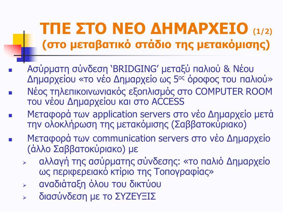 ΤΠΕ ΣΤΟ ΝΕΟ ΔΗΜΑΡΧΕΙΟ (1/2) (στο μεταβατικό στάδιο της μετακόμισης)  Ασύρματη σύνδεση 'ΒRIDGING' μεταξύ παλιού & Νέου Δημαρχείου «το νέο Δημαρχείο ως
