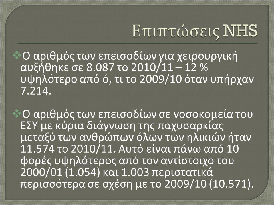  Ο αριθμός των επεισοδίων για χειρουργική αυξήθηκε σε 8.087 το 2010/11 – 12 % υψηλότερο από ό, τι το 2009/10 όταν υπήρχαν 7.214.
