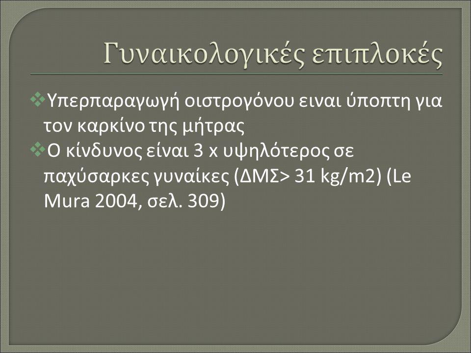  Υπερπαραγωγή οιστρογόνου ειναι ύποπτη για τον καρκίνο της μήτρας  Ο κίνδυνος είναι 3 x υψηλότερος σε παχύσαρκες γυναίκες (ΔΜΣ> 31 kg/m2) (Le Mura 2004, σελ.