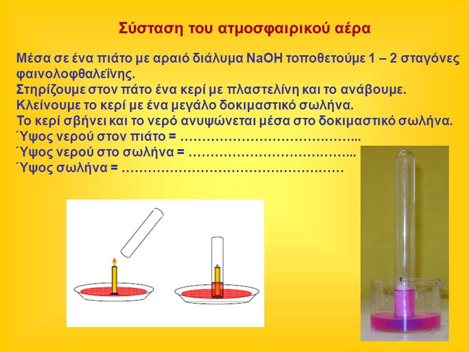 Σύσταση του ατμοσφαιρικού αέρα Μέσα σε ένα πιάτο με αραιό διάλυμα NaOH τοποθετούμε 1 – 2 σταγόνες φαινολοφθαλεΐνης. Στηρίζουμε στον πάτο ένα κερί με π