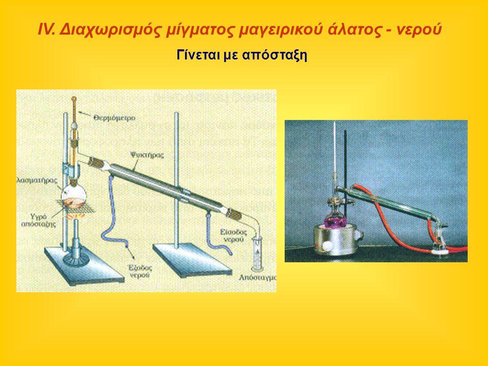 ΙV. Διαχωρισμός μίγματος μαγειρικού άλατος - νερού Γίνεται με απόσταξη