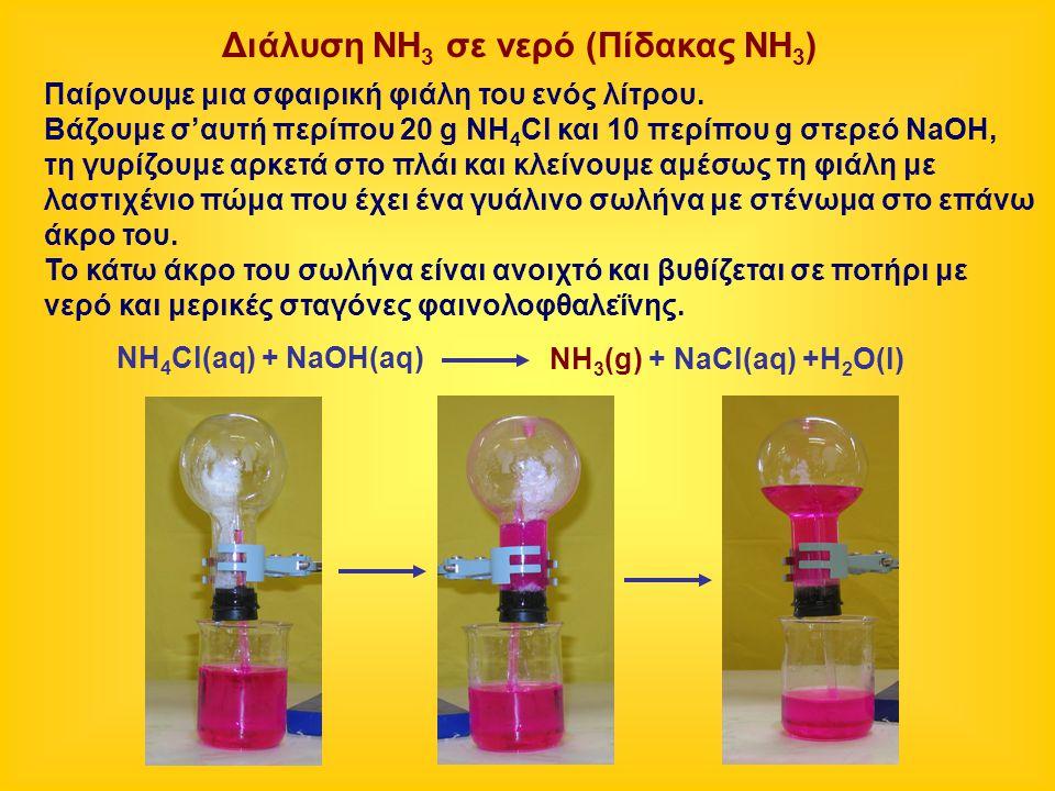 Διάλυση ΝΗ 3 σε νερό (Πίδακας ΝΗ 3 ) Παίρνουμε μια σφαιρική φιάλη του ενός λίτρου. Βάζουμε σ'αυτή περίπου 20 g ΝΗ 4 Cl και 10 περίπου g στερεό ΝaΟΗ, τ