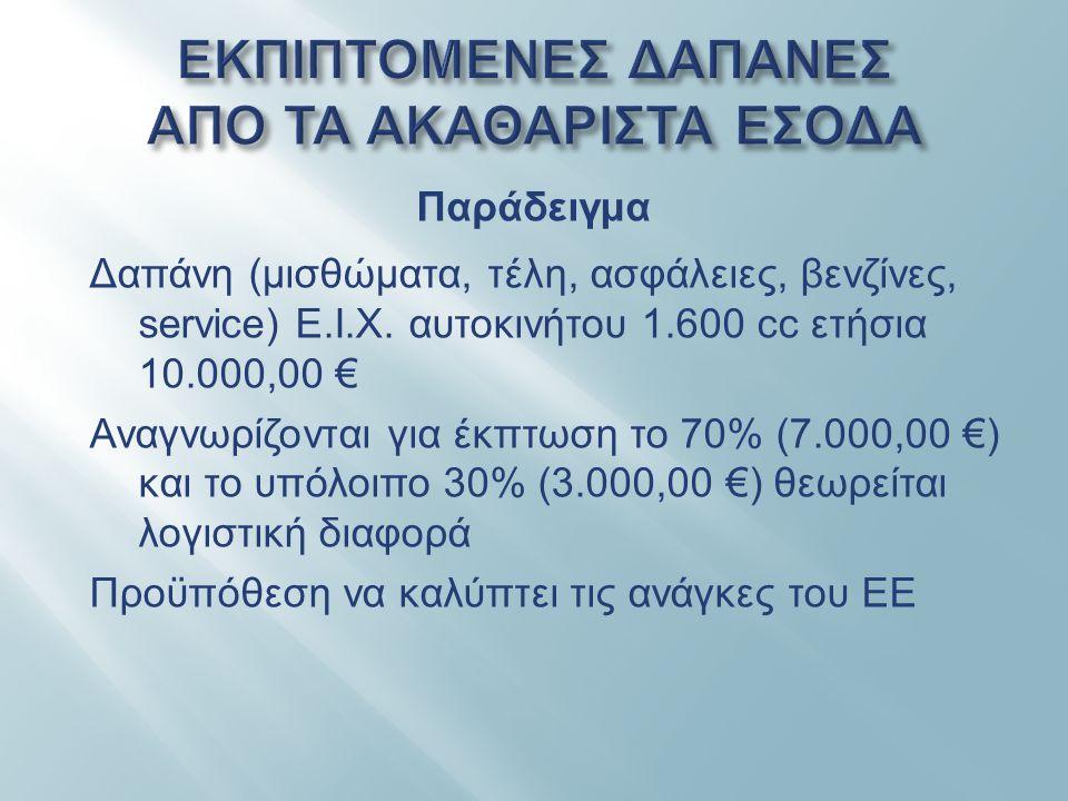 Δαπάνη (μισθώματα, τέλη, ασφάλειες, βενζίνες, service) Ε.Ι.Χ. αυτοκινήτου 1.600 cc ετήσια 10.000,00 € Αναγνωρίζονται για έκπτωση το 70% (7.000,00 €) κ