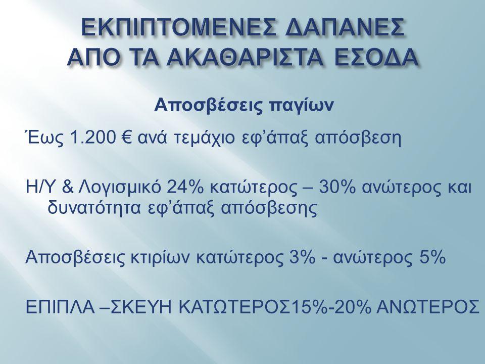 Έως 1.200 € ανά τεμάχιο εφ'άπαξ απόσβεση Η/Υ & Λογισμικό 24% κατώτερος – 30% ανώτερος και δυνατότητα εφ'άπαξ απόσβεσης Αποσβέσεις κτιρίων κατώτερος 3%