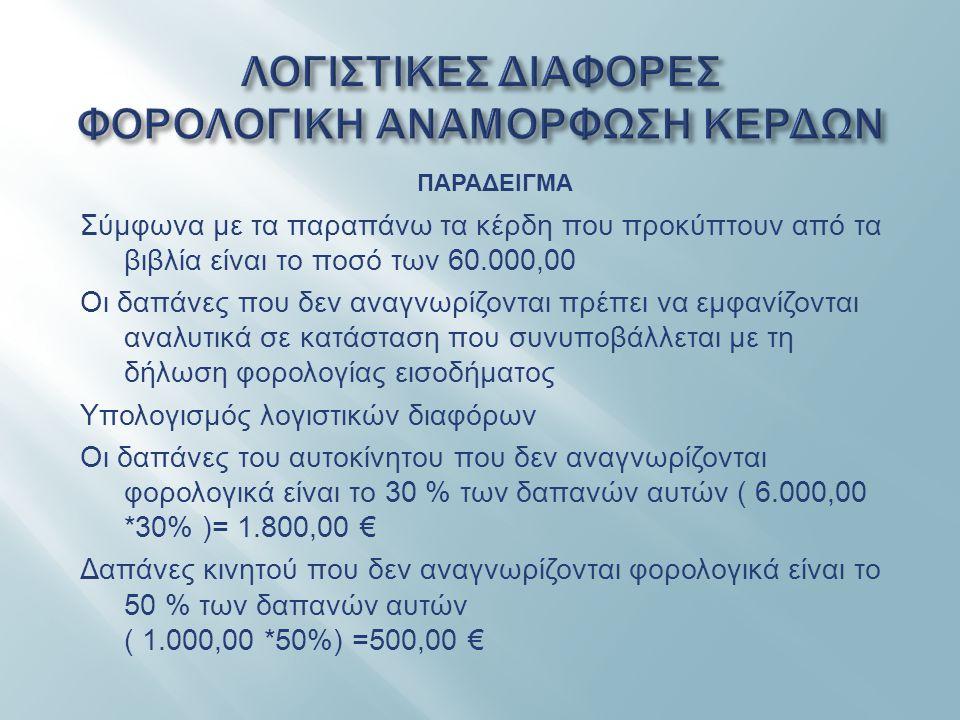 Σύμφωνα με τα παραπάνω τα κέρδη που προκύπτουν από τα βιβλία είναι το ποσό των 60.000,00 Οι δαπάνες που δεν αναγνωρίζονται πρέπει να εμφανίζονται αναλ