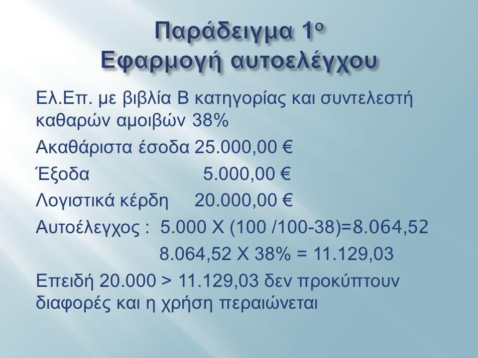Ελ. Επ. με βιβλία Β κατηγορίας και συντελεστή καθαρών αμοιβών 38% Ακαθάριστα έσοδα 25.000,00 € Έξοδα 5.000,00 € Λογιστικά κέρδη 20.000,00 € Αυτοέλεγχο