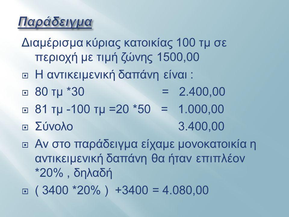 Διαμέρισμα κύριας κατοικίας 100 τμ σε περιοχή με τιμή ζώνης 1500,00  Η αντικειμενική δαπάνη είναι :  80 τμ *30 = 2.400,00  81 τμ -100 τμ =20 *50 =
