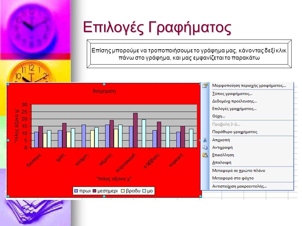 Επιλογές Γραφήματος Επίσης μπορούμε να τροποποιήσουμε το γράφημα μας, κάνοντας δεξί κλικ πάνω στο γράφημα, και μας εμφανίζεται το παρακάτω