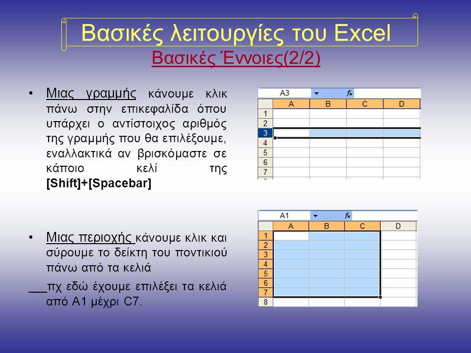 Βασικές λειτουργίες του Excel Βασικές Έννοιες(2/2) •Μιας γραμμής κάνουμε κλικ πάνω στην επικεφαλίδα όπου υπάρχει ο αντίστοιχος αριθμός της γραμμής που θα επιλέξουμε, εναλλακτικά αν βρισκόμαστε σε κάποιο κελί της [Shift]+[Spacebar] •Μιας περιοχής κάνουμε κλικ και σύρουμε το δείκτη του ποντικιού πάνω από τα κελιά πχ εδώ έχουμε επιλέξει τα κελιά από Α1 μέχρι C7.